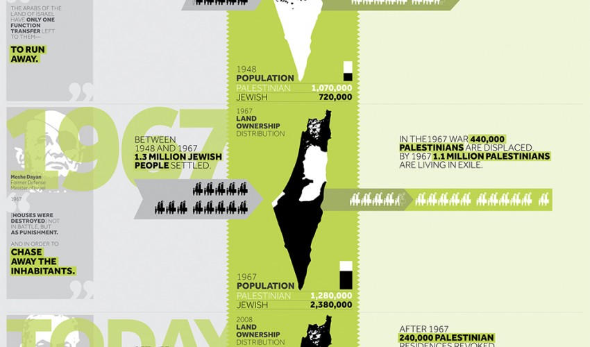 V Palestine An Ongoing Displacement copy